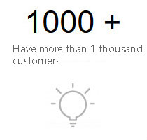 Have more than 1 thousand customers